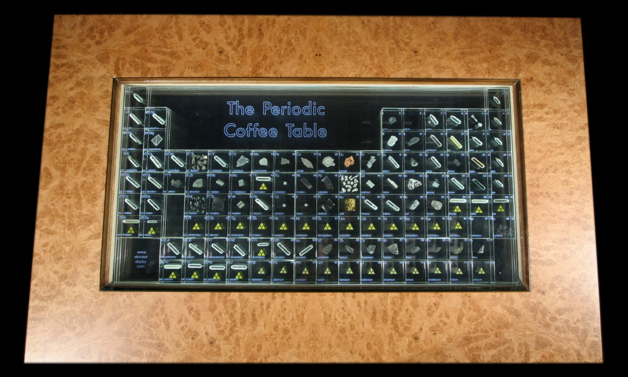 Pct01eg periodic coffee table urtaz Choice Image