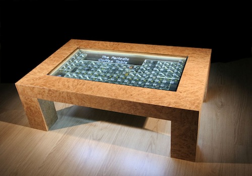 Periodic Table for Sitting Room