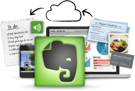 Evernote-collage